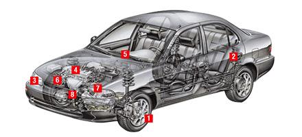 Vehicle Diagram
