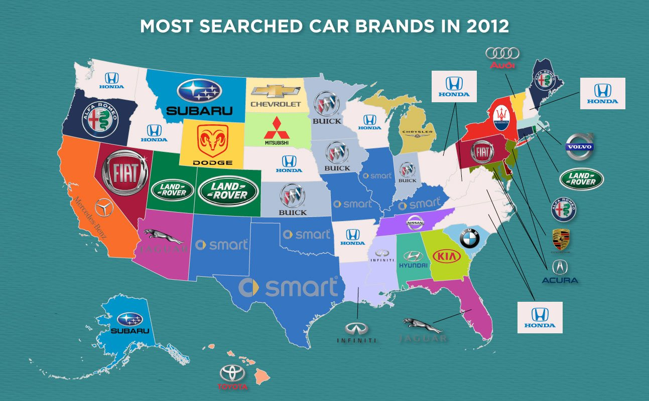 Most Searched Car Brands in 2012