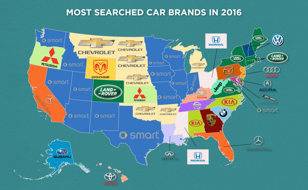 Most Searched Car Brands in 2016