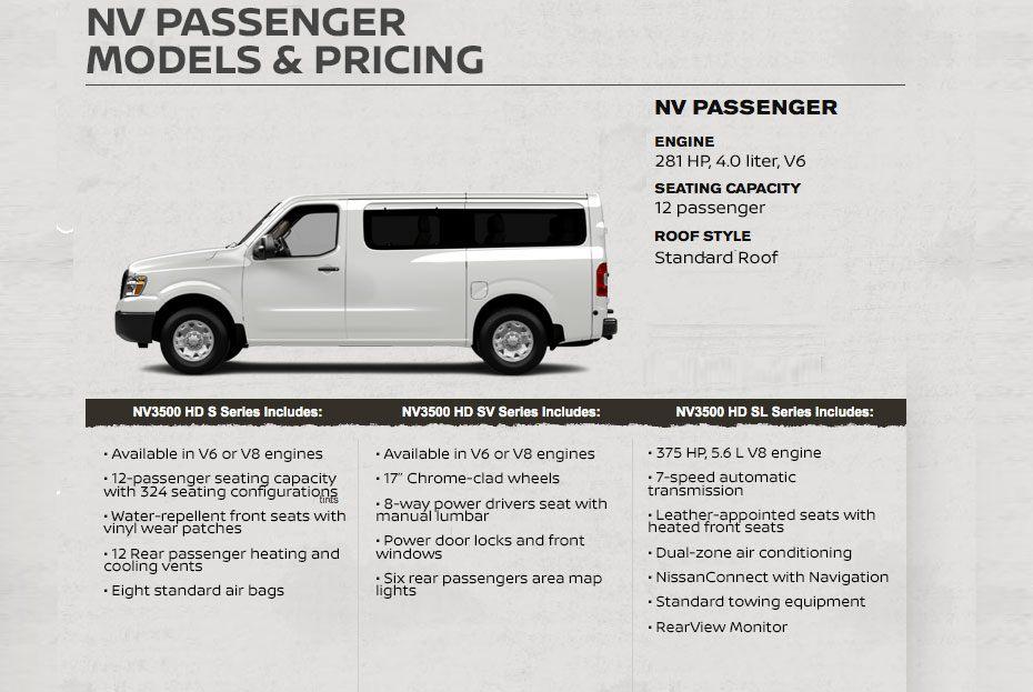 New Nissan Nv Passenger Nissan Passenger Van In Huntsville Al