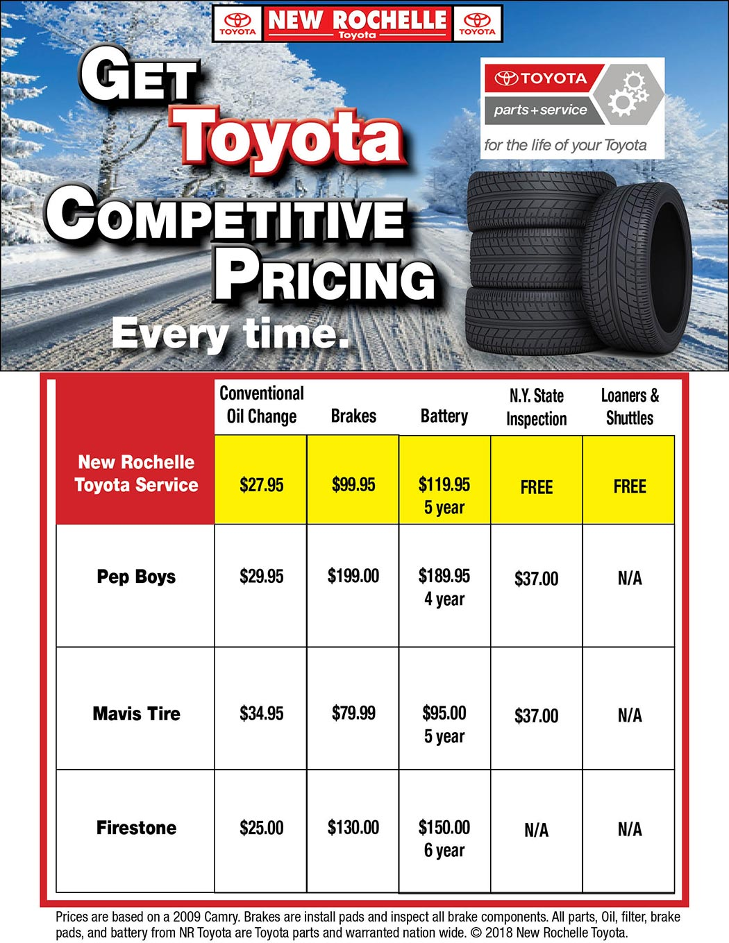 Toyota Service Comparison