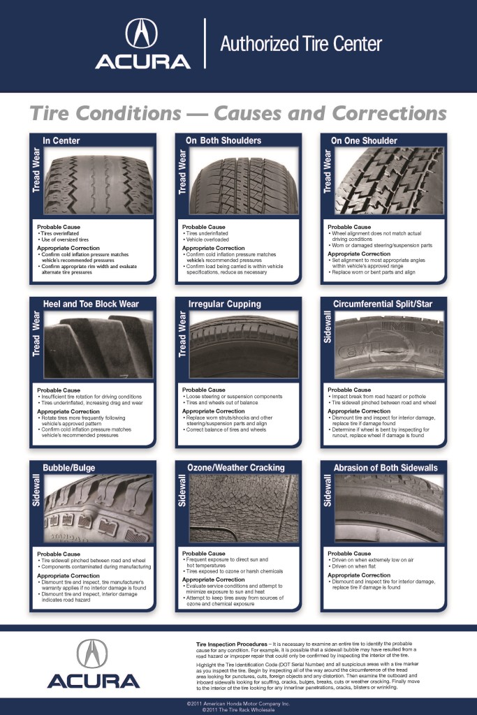 types of tire condition causes and corrections