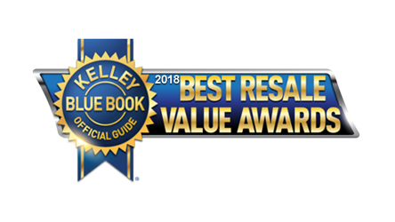 Best Resale Value