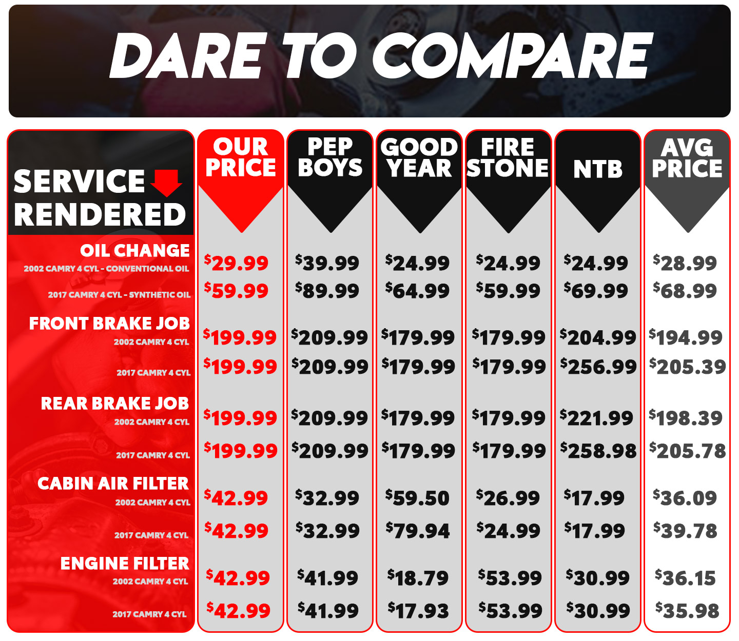 Toyota of Slidell Dare To Compare