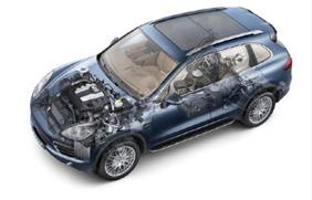 engine breakdown warranty