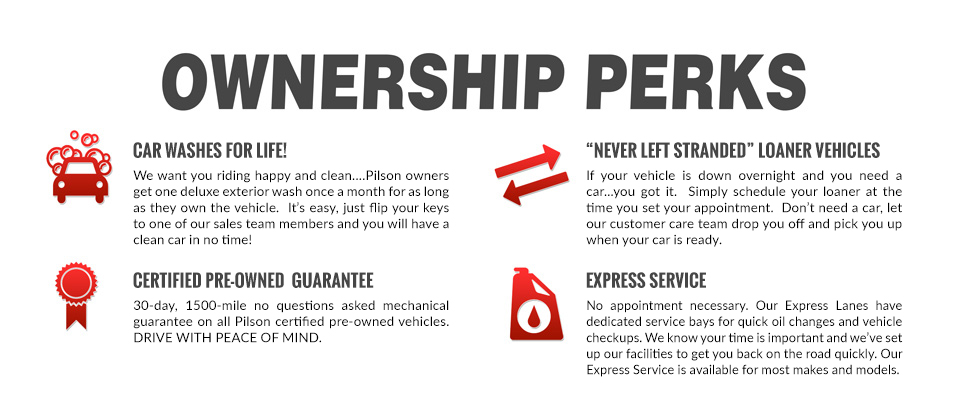 ownership perks