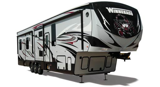 pre-owned rv inventory
