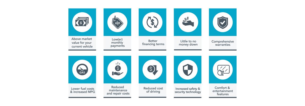 Easy Vehicle Exchange Benefits