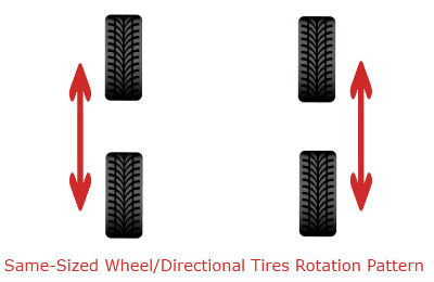 same-sized wheel directional tires rotation pattern