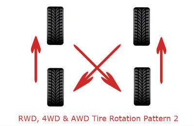 RWD 4WD AWD tire rotation pattern 2