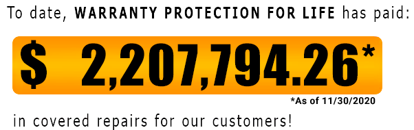 Warranty Protection For Life has paid out 2,207,794.26 in covered claims since 11-30-2020