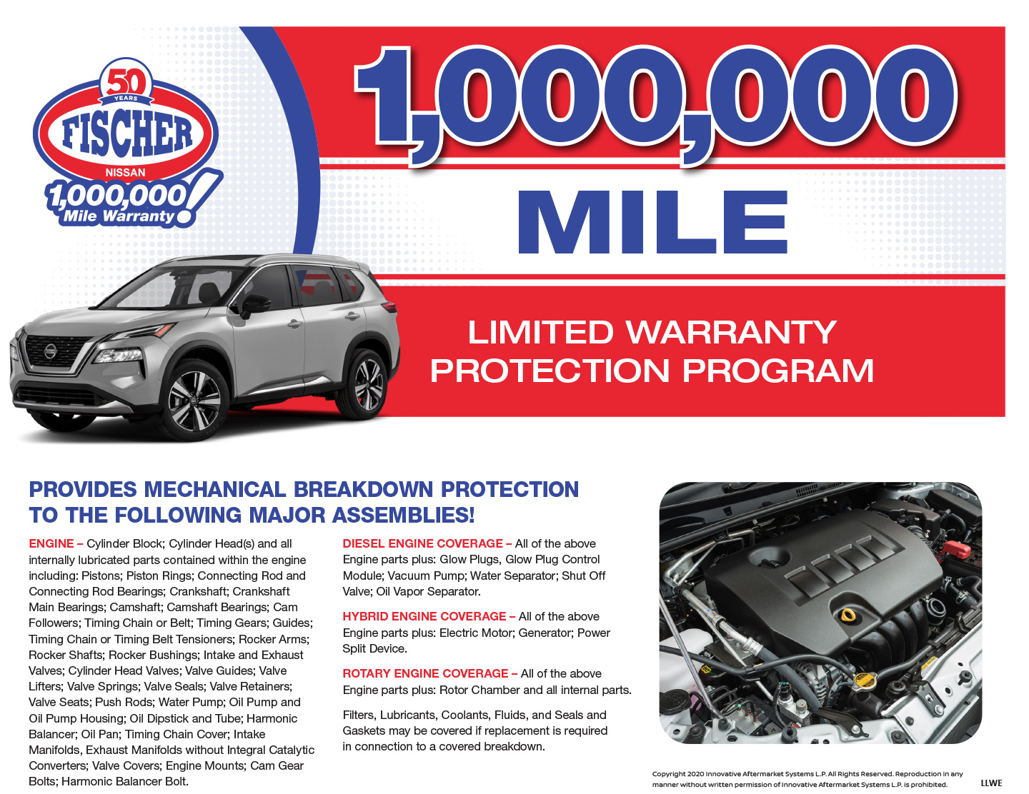 Pat Fischer Nissan is Home of the Million Mile Warranty