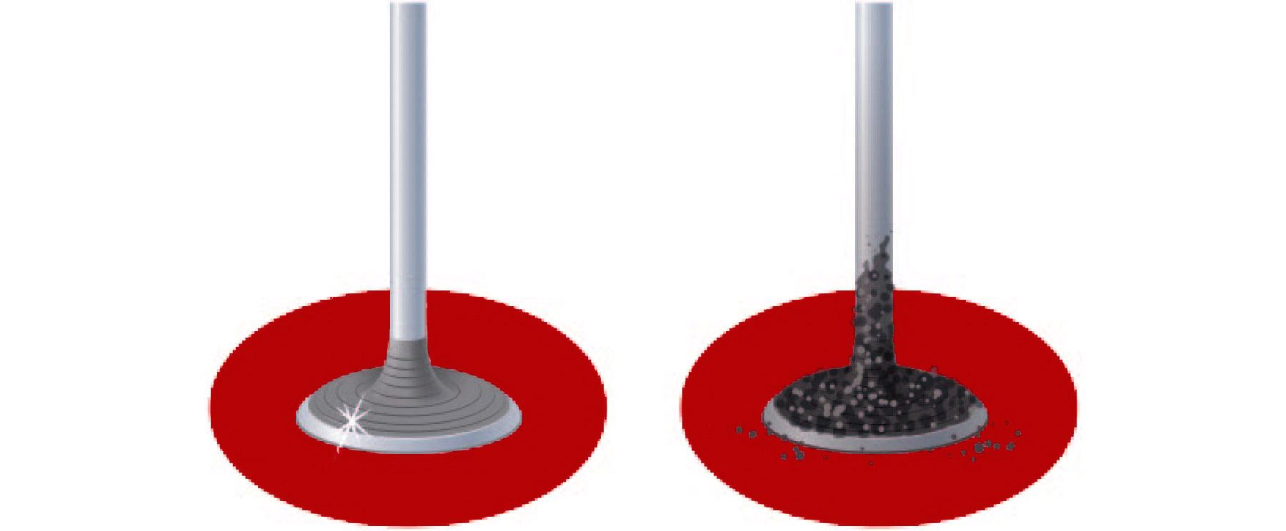 Dirty valves vs. clean valves.