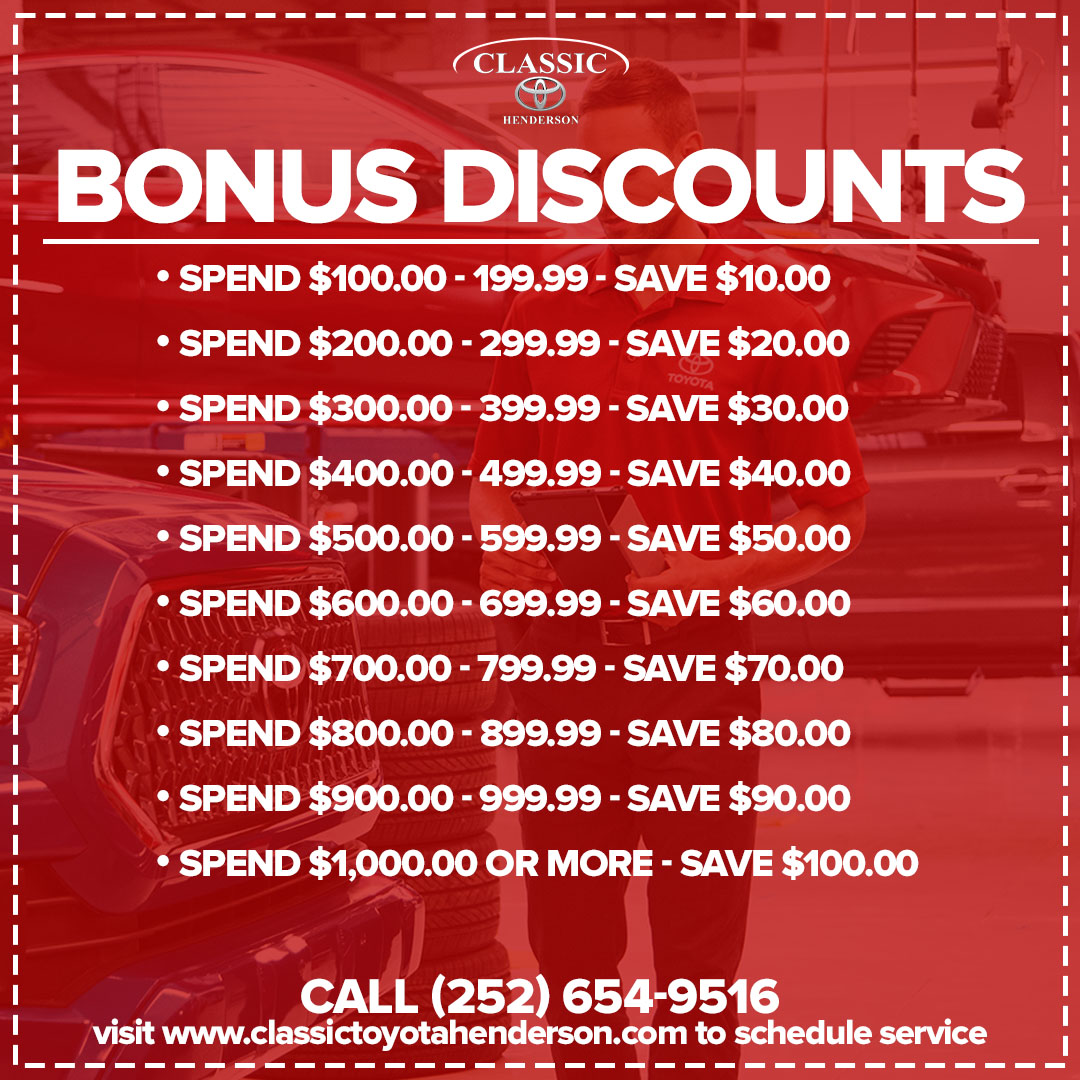 Bonus Discounts